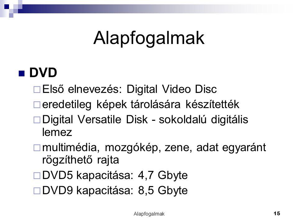 Alapfogalmak15 Alapfogalmak DVD  Első elnevezés: Digital Video Disc  eredetileg képek tárolására készítették  Digital Versatile Disk - sokoldalú di