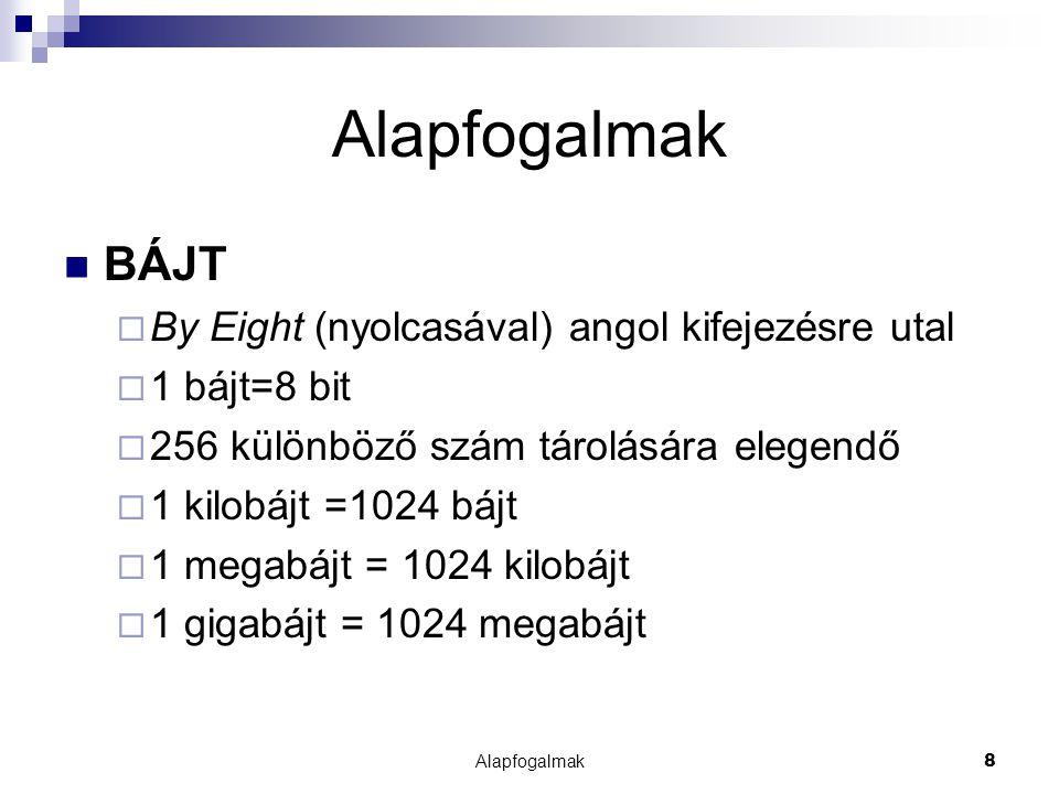 Alapfogalmak8 BÁJT  By Eight (nyolcasával) angol kifejezésre utal  1 bájt=8 bit  256 különböző szám tárolására elegendő  1 kilobájt =1024 bájt  1