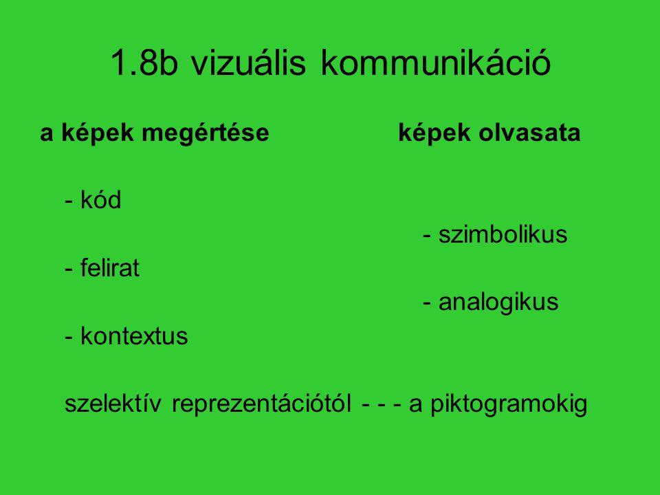 1.8b vizuális kommunikáció a képek megértése képek olvasata - kód - szimbolikus - felirat - analogikus - kontextus szelektív reprezentációtól - - - a