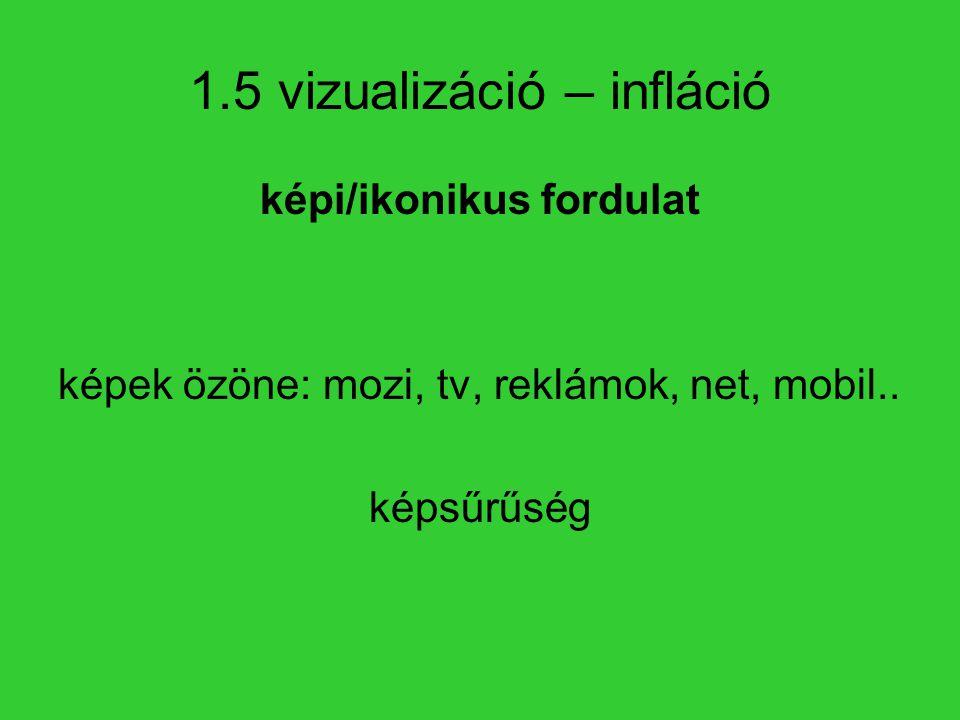 1.5 vizualizáció – infláció képi/ikonikus fordulat képek özöne: mozi, tv, reklámok, net, mobil.. képsűrűség