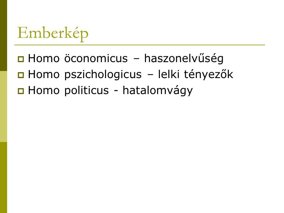 Emberkép  Homo öconomicus – haszonelvűség  Homo pszichologicus – lelki tényezők  Homo politicus - hatalomvágy