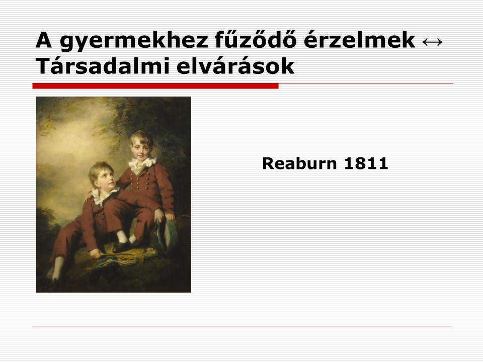 A gyermekhez fűződő érzelmek ↔ Társadalmi elvárások Reaburn 1811