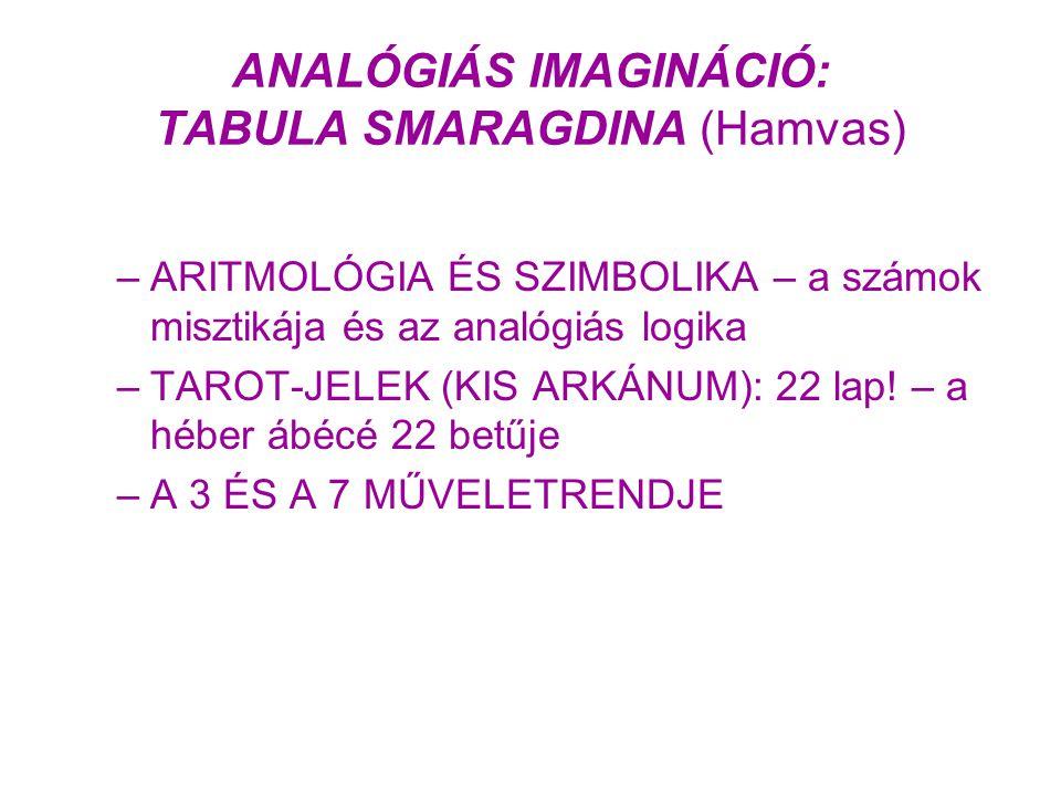 ANALÓGIÁS IMAGINÁCIÓ: TABULA SMARAGDINA (Hamvas) –ARITMOLÓGIA ÉS SZIMBOLIKA – a számok misztikája és az analógiás logika –TAROT-JELEK (KIS ARKÁNUM): 2