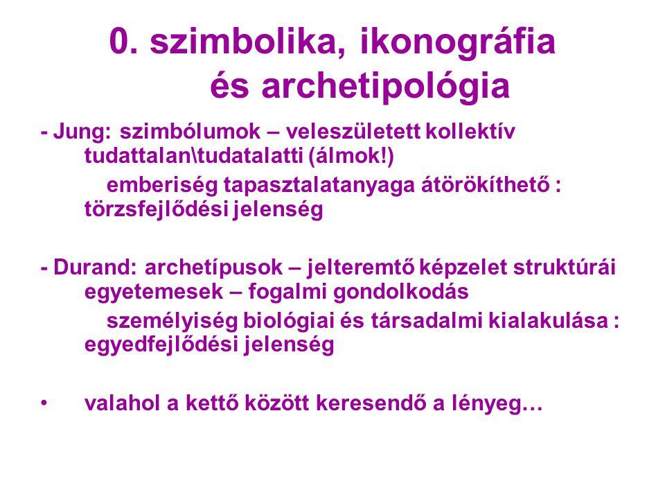 0. szimbolika, ikonográfia és archetipológia - Jung: szimbólumok – veleszületett kollektív tudattalan\tudatalatti (álmok!) emberiség tapasztalatanyaga