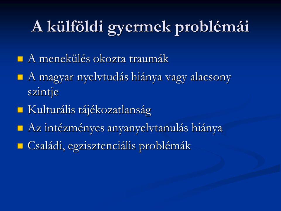 A külföldi gyermek problémái A menekülés okozta traumák A menekülés okozta traumák A magyar nyelvtudás hiánya vagy alacsony szintje A magyar nyelvtudás hiánya vagy alacsony szintje Kulturális tájékozatlanság Kulturális tájékozatlanság Az intézményes anyanyelvtanulás hiánya Az intézményes anyanyelvtanulás hiánya Családi, egzisztenciális problémák Családi, egzisztenciális problémák