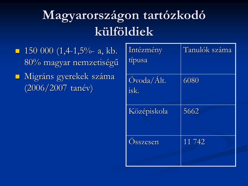 Magyarországon tartózkodó külföldiek 150 000 (1,4-1,5%- a, kb.
