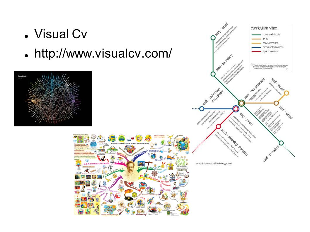 Visual Cv http://www.visualcv.com/