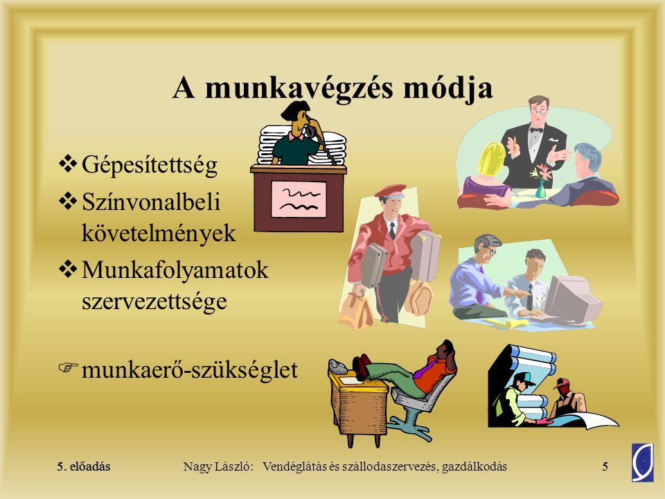 5. előadás 4Nagy László: Vendéglátás és szállodaszervezés, gazdálkodás5. előadás4 Elvégzendő munka  Tevékenységi kör  fő-folyamatok  mellék-folyama