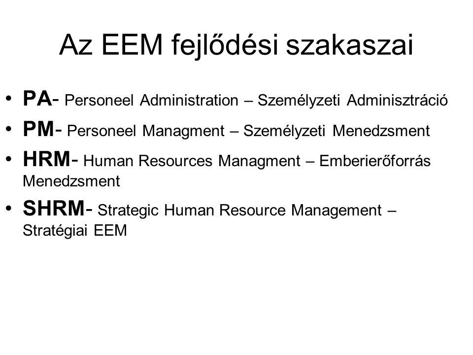 Az EEM fejlődési szakaszai PA- Personeel Administration – Személyzeti Adminisztráció PM- Personeel Managment – Személyzeti Menedzsment HRM- Human Reso