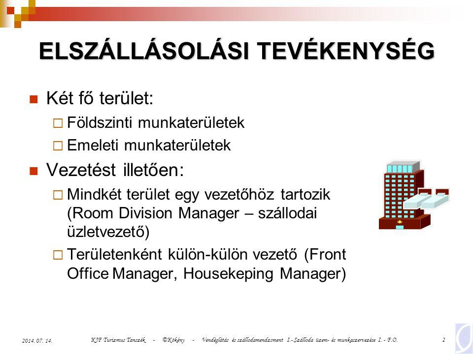 KJF Turizmus Tanszék - ©Kökény - Vendéglátás és szállodamendzsment I.- Szálloda üzem- és munkaszervezése I. - F.O.2 2014. 07. 14. ELSZÁLLÁSOLÁSI TEVÉK