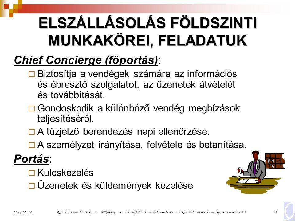 KJF Turizmus Tanszék - ©Kökény - Vendéglátás és szállodamendzsment I.- Szálloda üzem- és munkaszervezése I. - F.O.36 2014. 07. 14. ELSZÁLLÁSOLÁS FÖLDS