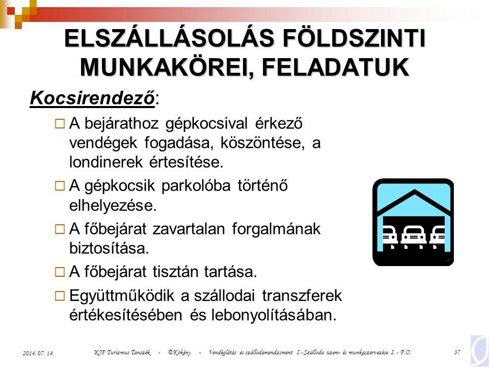 KJF Turizmus Tanszék - ©Kökény - Vendéglátás és szállodamendzsment I.- Szálloda üzem- és munkaszervezése I. - F.O.37 2014. 07. 14. ELSZÁLLÁSOLÁS FÖLDS