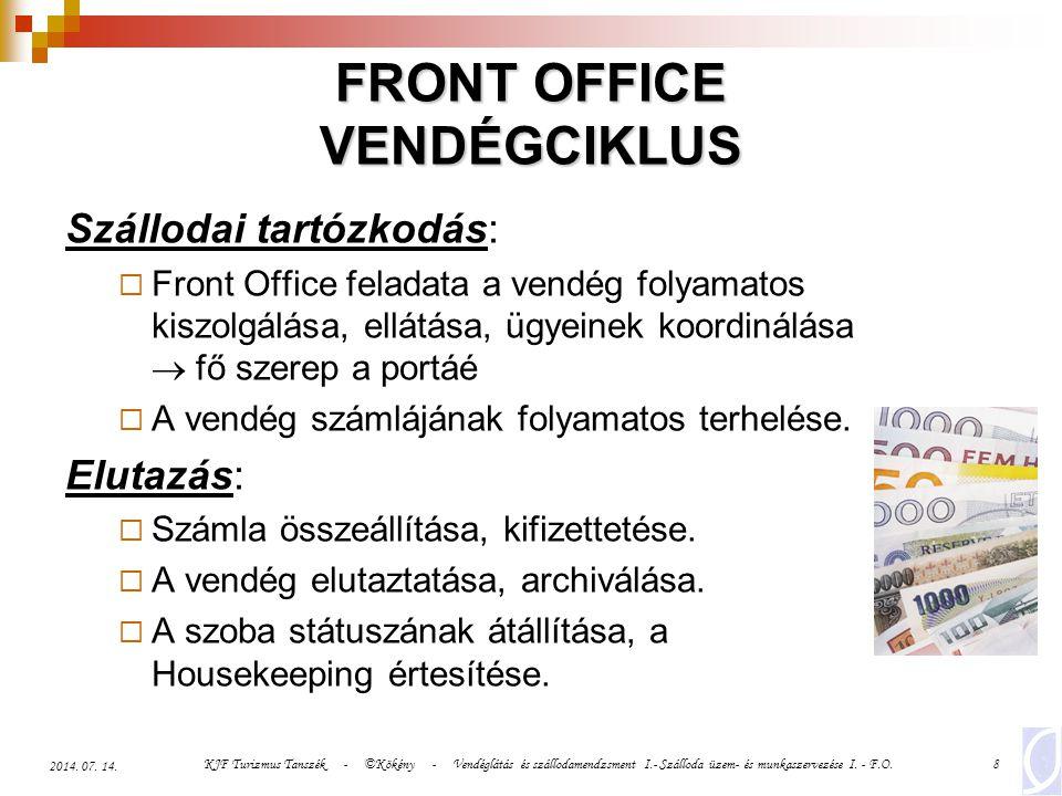 KJF Turizmus Tanszék - ©Kökény - Vendéglátás és szállodamendzsment I.- Szálloda üzem- és munkaszervezése I. - F.O.8 2014. 07. 14. FRONT OFFICE VENDÉGC