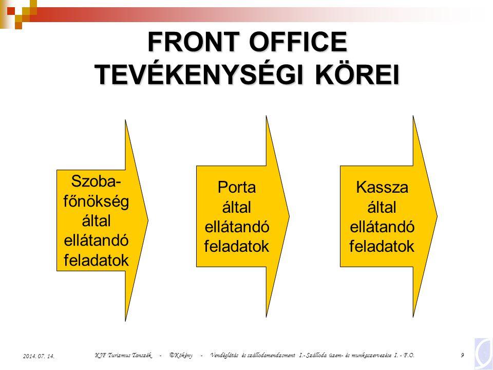 KJF Turizmus Tanszék - ©Kökény - Vendéglátás és szállodamendzsment I.- Szálloda üzem- és munkaszervezése I. - F.O.9 2014. 07. 14. FRONT OFFICE TEVÉKEN