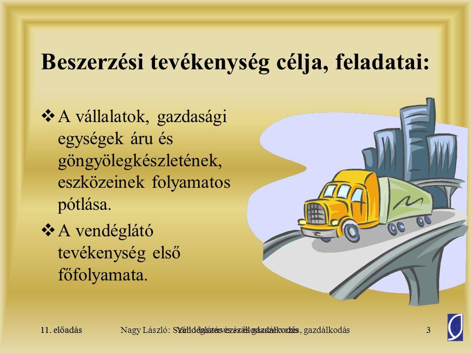 11. előadásSzállodaszervezés és gazdálkodás3Nagy László: Vendéglátás és szállodaszervezés, gazdálkodás11. előadás3 Beszerzési tevékenység célja, felad