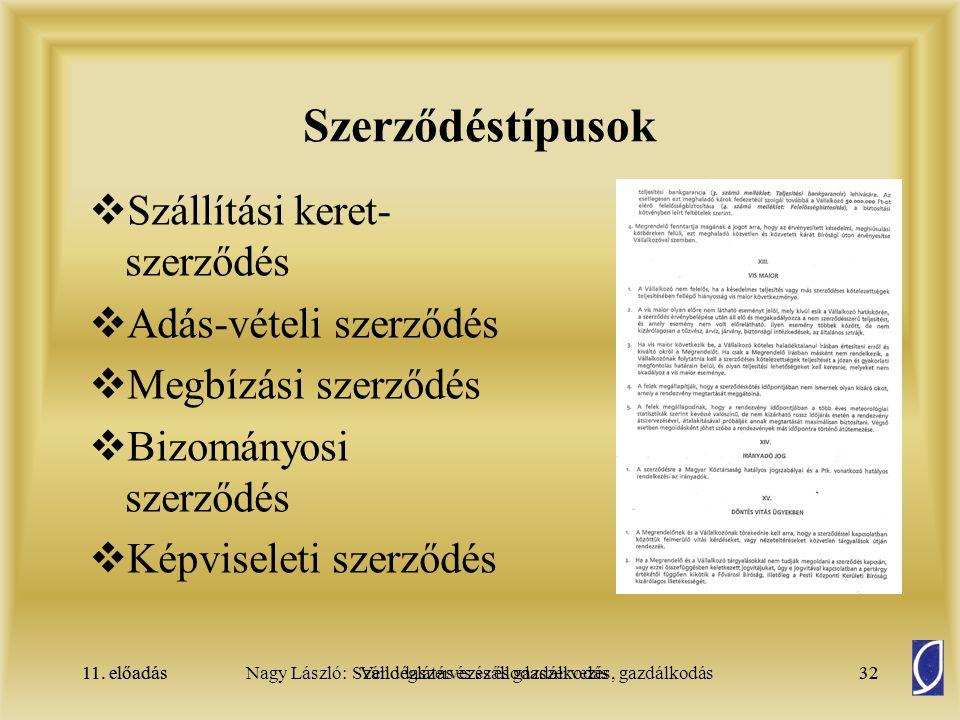 11. előadásSzállodaszervezés és gazdálkodás32Nagy László: Vendéglátás és szállodaszervezés, gazdálkodás11. előadás32 Szerződéstípusok  Szállítási ker