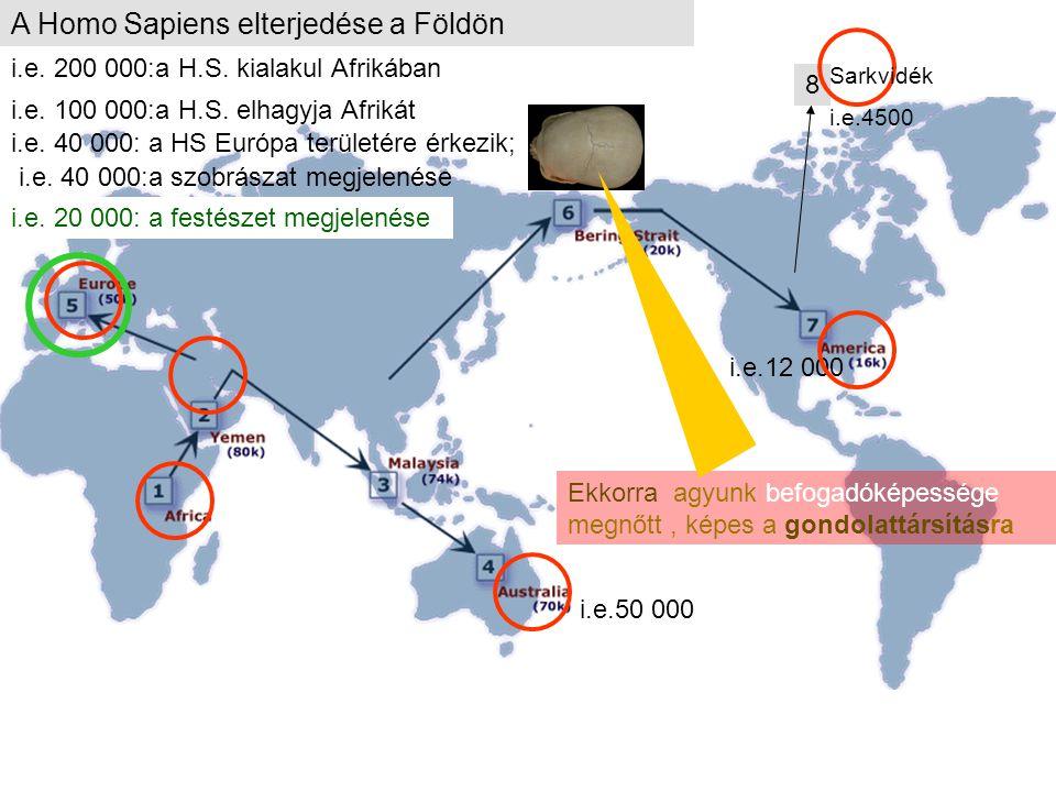 A Homo Sapiens elterjedése a Földön i.e. 200 000:a H.S. kialakul Afrikában i.e. 100 000:a H.S. elhagyja Afrikát i.e. 40 000:a szobrászat megjelenése i