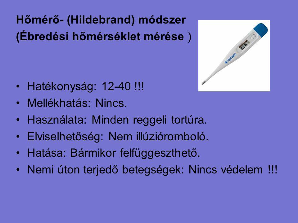 Hőmérő- (Hildebrand) módszer (Ébredési hőmérséklet mérése ) Hatékonyság: 12-40 !!! Mellékhatás: Nincs. Használata: Minden reggeli tortúra. Elviselhető