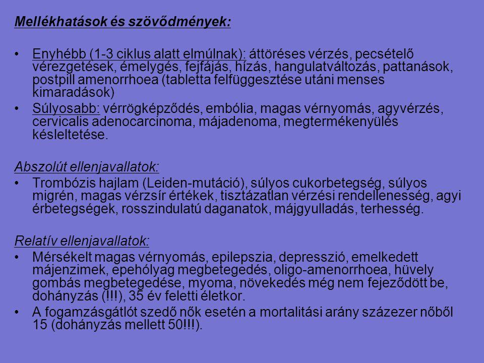 Mellékhatások és szövődmények: Enyhébb (1-3 ciklus alatt elmúlnak): áttöréses vérzés, pecsételő vérezgetések, émelygés, fejfájás, hízás, hangulatválto