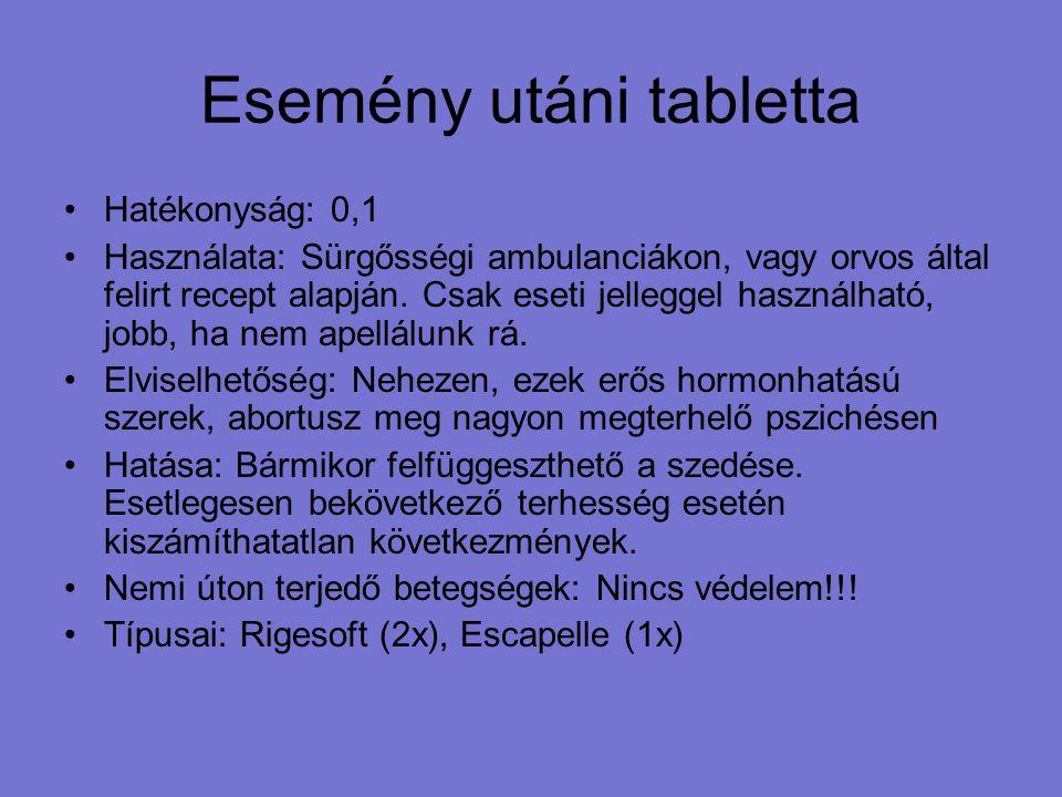 Esemény utáni tabletta Hatékonyság: 0,1 Használata: Sürgősségi ambulanciákon, vagy orvos által felirt recept alapján. Csak eseti jelleggel használható