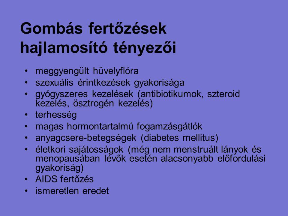 Gombás fertőzések hajlamosító tényezői meggyengült hüvelyflóra szexuális érintkezések gyakorisága gyógyszeres kezelések (antibiotikumok, szteroid keze