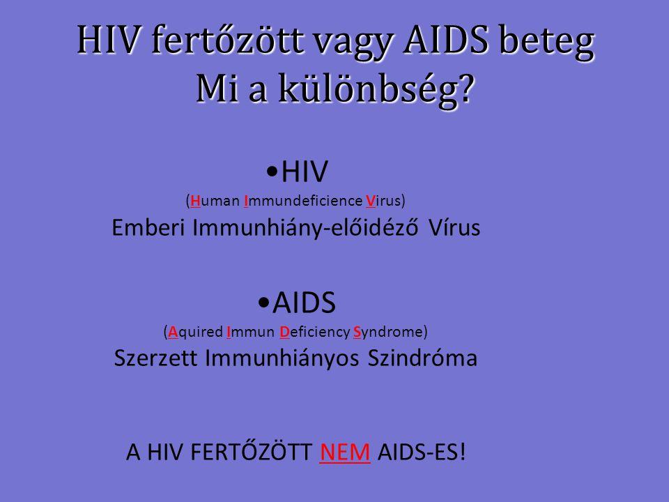 HIV fertőzött vagy AIDS beteg Mi a különbség? HIV (Human Immundeficience Virus) Emberi Immunhiány-előidéző Vírus AIDS (Aquired Immun Deficiency Syndro