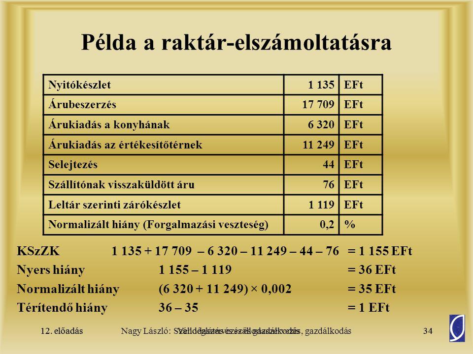 12. előadásSzállodaszervezés és gazdálkodás34Nagy László: Vendéglátás és szállodaszervezés, gazdálkodás12. előadás34 Példa a raktár-elszámoltatásra KS