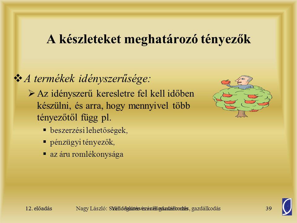 12. előadásSzállodaszervezés és gazdálkodás39Nagy László: Vendéglátás és szállodaszervezés, gazdálkodás12. előadás39  A termékek idényszerűsége:  Az