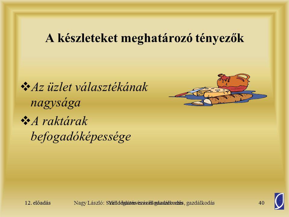 12. előadásSzállodaszervezés és gazdálkodás40Nagy László: Vendéglátás és szállodaszervezés, gazdálkodás12. előadás40  Az üzlet választékának nagysága