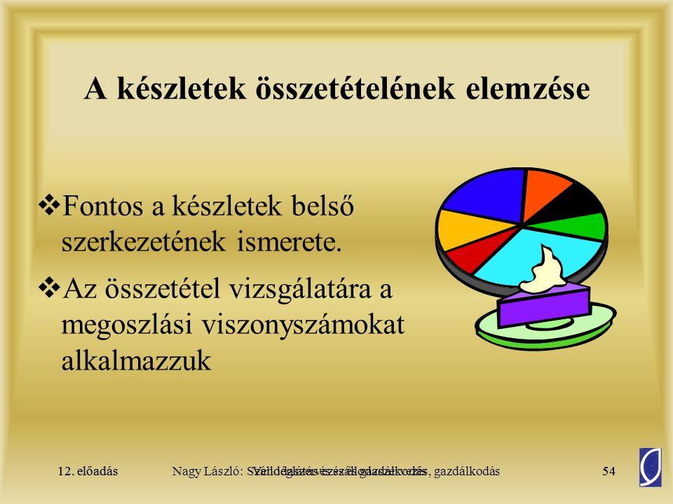 12. előadásSzállodaszervezés és gazdálkodás54Nagy László: Vendéglátás és szállodaszervezés, gazdálkodás12. előadás54 A készletek összetételének elemzé