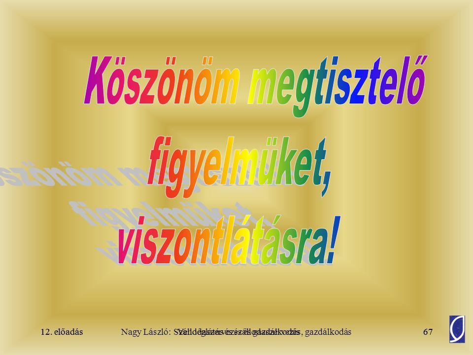 12. előadásSzállodaszervezés és gazdálkodás67Nagy László: Vendéglátás és szállodaszervezés, gazdálkodás12. előadás67