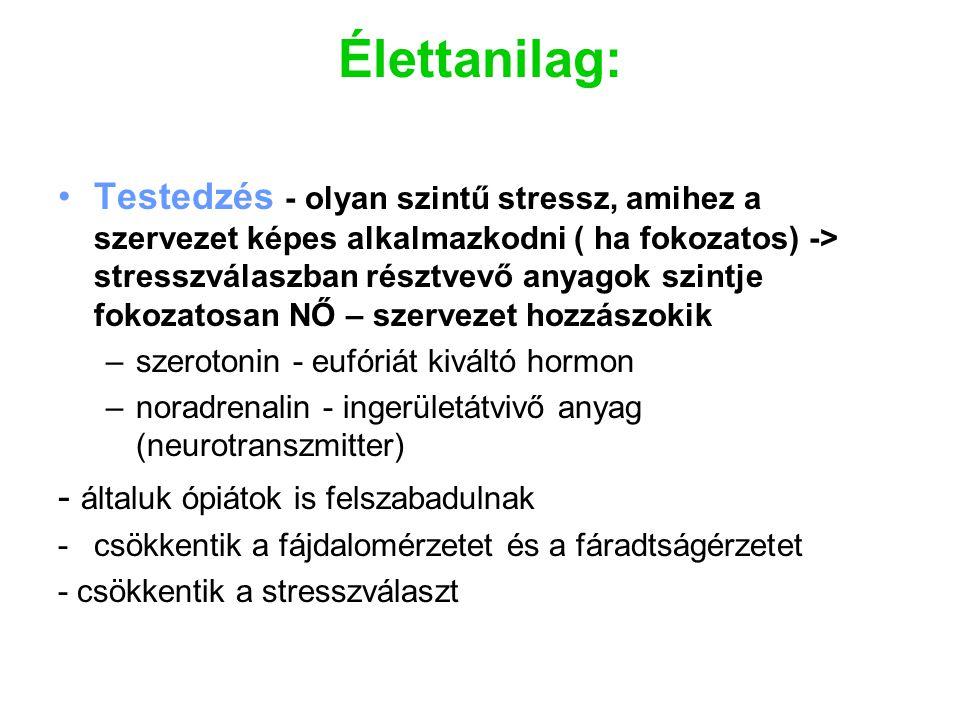 Sírás és nevetés –endorfin - gyönyörérzet felelős boldogsághormon - erősíti az immunrendszert, nyugtatja az idegeket http://www.youtube.com/watch?v=pv0AX59VD6M Étkezés - tejsavó fehérje (laktalbumin) tripofán tartalma - > szerotonin szint növelő - > kortizol csökken ->>> ágyő depresszió Szerelmi együttlét szerotonin, dopamin > B5 vitamin > koncentráció >