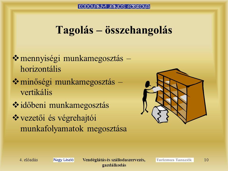 4. előadásVendéglátás és szállodaszervezés, gazdálkodás 9 Üzemszervezési alapelvek  tagolás és összehangolás,  egyidejűség és folyamatosság,  párhu