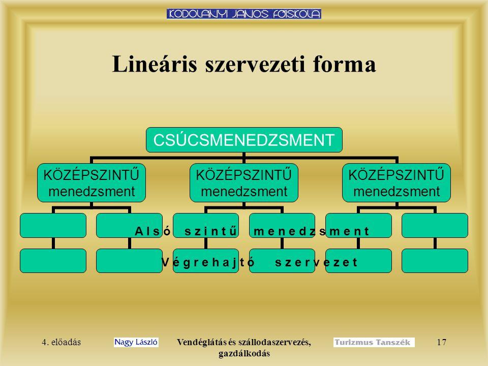 4. előadásVendéglátás és szállodaszervezés, gazdálkodás 16 Lineáris szervezeti forma  Egyszerű, jól áttekinthető, egyértelmű alá- és fölérendeltségi