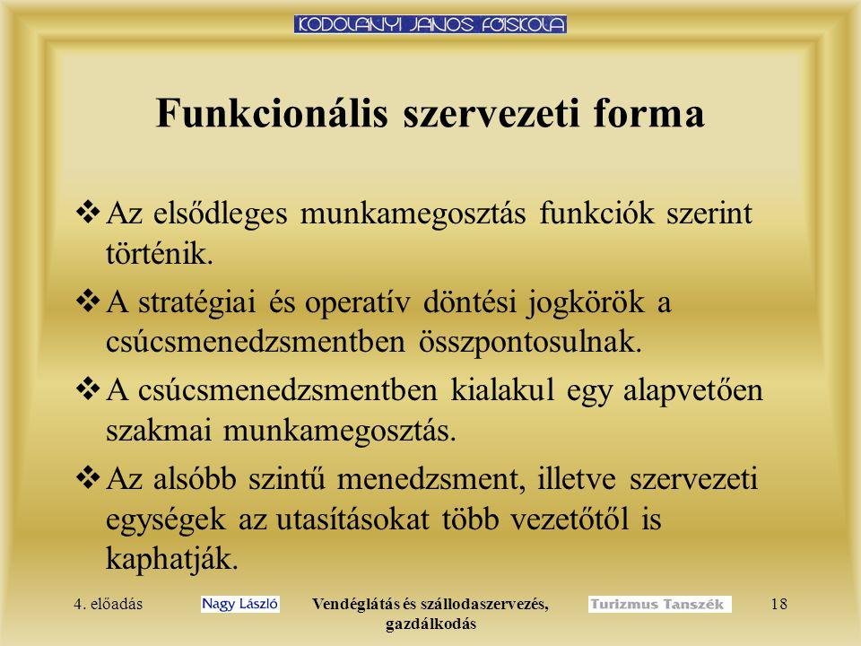4. előadásVendéglátás és szállodaszervezés, gazdálkodás 17 Lineáris szervezeti forma CSÚCSMENEDZSMENT KÖZÉPSZINTŰ menedzsment KÖZÉPSZINTŰ menedzsment