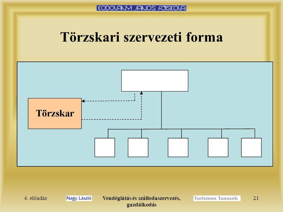 4. előadásVendéglátás és szállodaszervezés, gazdálkodás 20 Törzskari szervezeti forma  Célja a vezető túlterheltségének csökkentése, a szakmai színvo