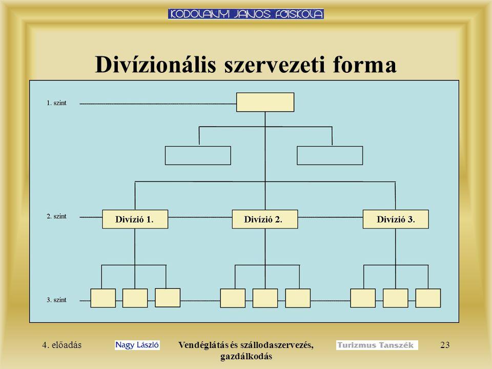 4. előadásVendéglátás és szállodaszervezés, gazdálkodás 22 Divizionális szervezeti forma  Az elsődleges munkamegosztás tárgyi elvű, azaz: termékek, v