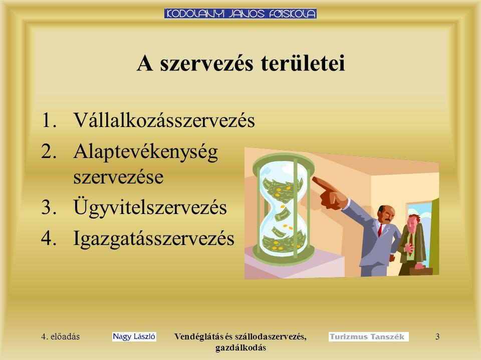 4. előadásVendéglátás és szállodaszervezés, gazdálkodás 2 Szervezet és szervezés kapcsolata  Szervezet az emberek meghatározott céllal létrejött csop