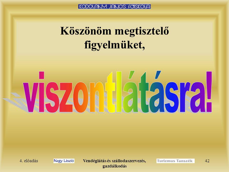 4. előadásVendéglátás és szállodaszervezés, gazdálkodás 41 A Grand Hotel Hungaria létszám-szükséglete