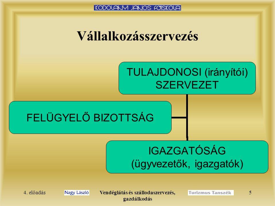 4. előadásVendéglátás és szállodaszervezés, gazdálkodás 4 Vállalkozásszervezés TULAJDONOSI (irányítói) SZERVEZET MUNKASZERVEZET
