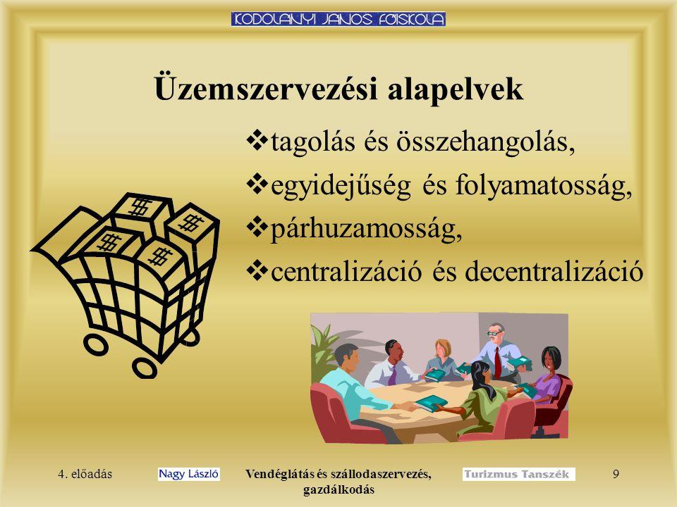 4. előadásVendéglátás és szállodaszervezés, gazdálkodás 8 Az üzemszervezés meghatározása  Üzemszervezés  meghatározza és csoportosítja a céljainak,