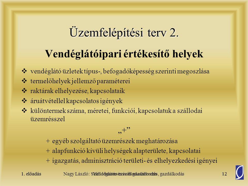 1. előadásSzállodaszervezés és gazdálkodás12Nagy László: Vendéglátás és szállodaszervezés, gazdálkodás1. előadás12 Üzemfelépítési terv 2. Vendéglátóip