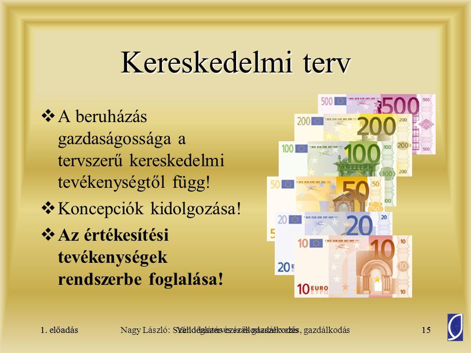 1. előadásSzállodaszervezés és gazdálkodás15Nagy László: Vendéglátás és szállodaszervezés, gazdálkodás1. előadás15 Kereskedelmi terv  A beruházás gaz