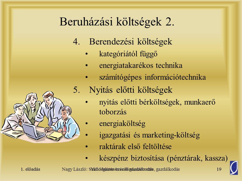 1. előadásSzállodaszervezés és gazdálkodás19Nagy László: Vendéglátás és szállodaszervezés, gazdálkodás1. előadás19 Beruházási költségek 2. 4.Berendezé