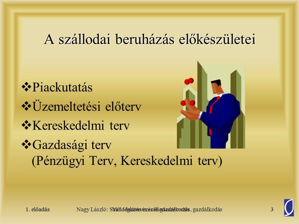 1. előadásSzállodaszervezés és gazdálkodás3Nagy László: Vendéglátás és szállodaszervezés, gazdálkodás1. előadás3 A szállodai beruházás előkészületei 