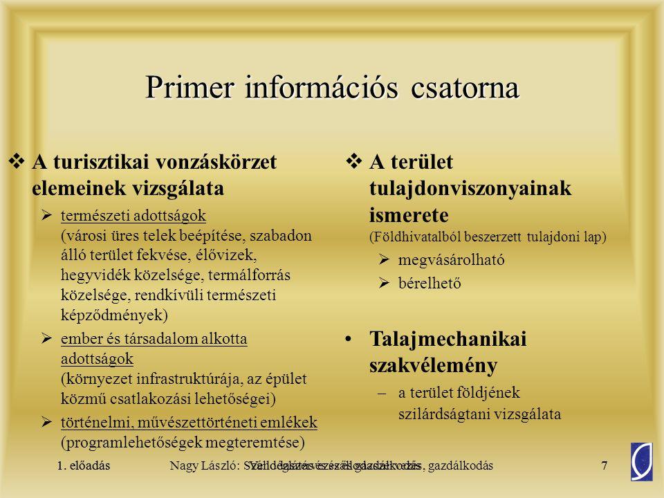 1. előadásSzállodaszervezés és gazdálkodás7Nagy László: Vendéglátás és szállodaszervezés, gazdálkodás1. előadás7 Primer információs csatorna  A turis