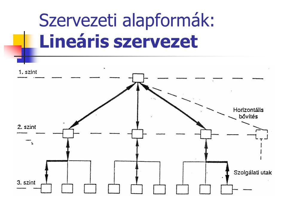 Szervezeti alapformák: Lineáris szervezet A függelmi és szakmai irányítás nem válik külön.