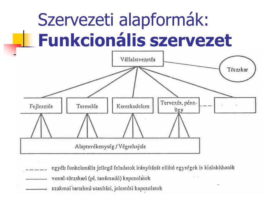 Szervezeti alapformák: Funkcionális szervezet A függelmi és szakmai irányítás különválik.