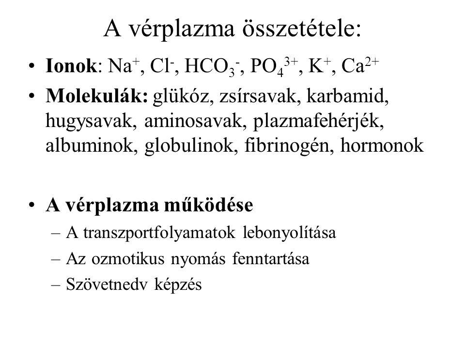 A vérplazma összetétele: Ionok: Na +, Cl -, HCO 3 -, PO 4 3+, K +, Ca 2+ Molekulák: glükóz, zsírsavak, karbamid, hugysavak, aminosavak, plazmafehérjék