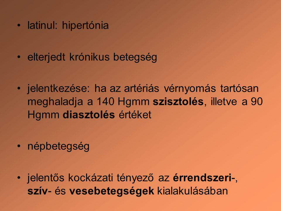 latinul: hipertónia elterjedt krónikus betegség jelentkezése: ha az artériás vérnyomás tartósan meghaladja a 140 Hgmm szisztolés, illetve a 90 Hgmm di